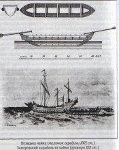 Військова справа запорозьких козаків (на морі)