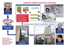 Коррупционная биометрия: Как ''Полиграф полиграфовичи'' обдирали ''Украину''