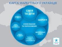 Карта майбутнього українця – PR чи спроба візуалізації майбутнього?