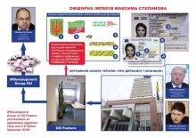 НАБУ просять перевірити, чому елементи паспортів виготовляє іноземна компанія